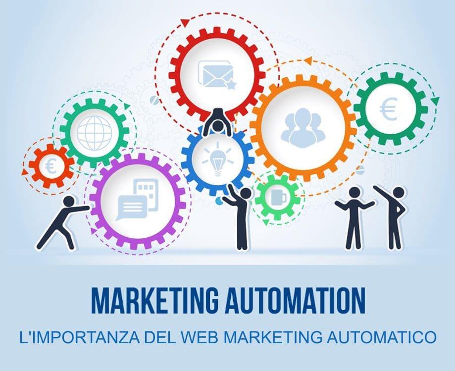 Web Marketing Automation - Importanza del web marketing automatico