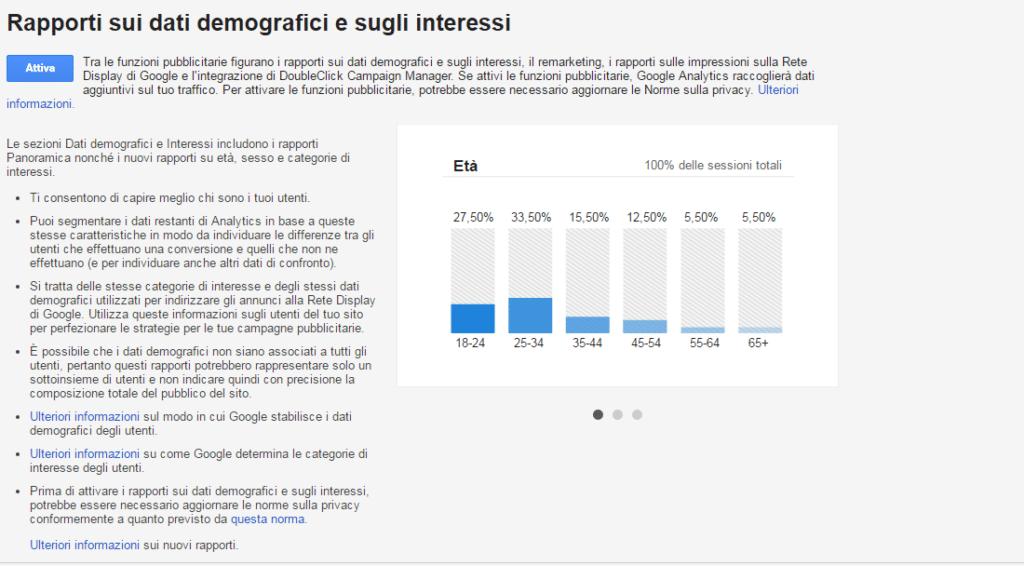 come attivare i rapporti sui dati demografici su google analytics