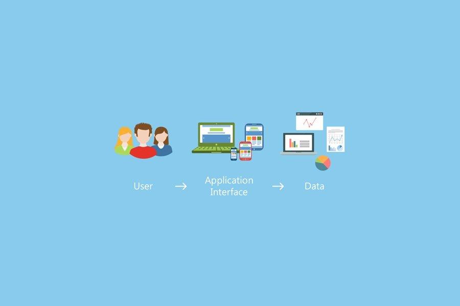 Consumerizzazione dell'IT - Consumerization, Digital Business - Digital Disruption - Web Agency Ragusa, Sicilia & SEO Ragusa