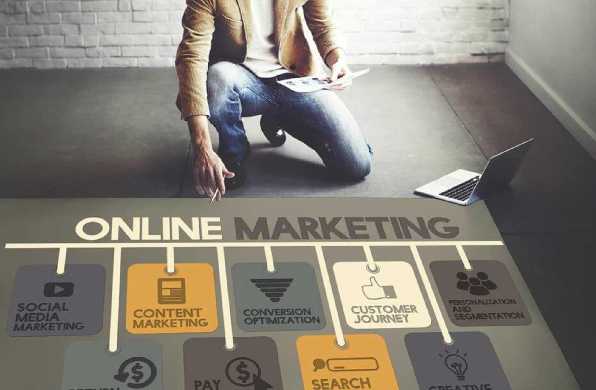 Come Risolvere i Problemi del Cliente con il Marketing Integrato - Web Agency Ragusa & SEO Ragusa