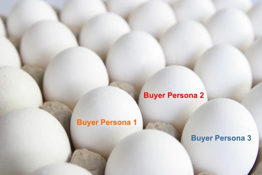 Quali sono i Segreti per il Successo delle Buyer Personas Chiave