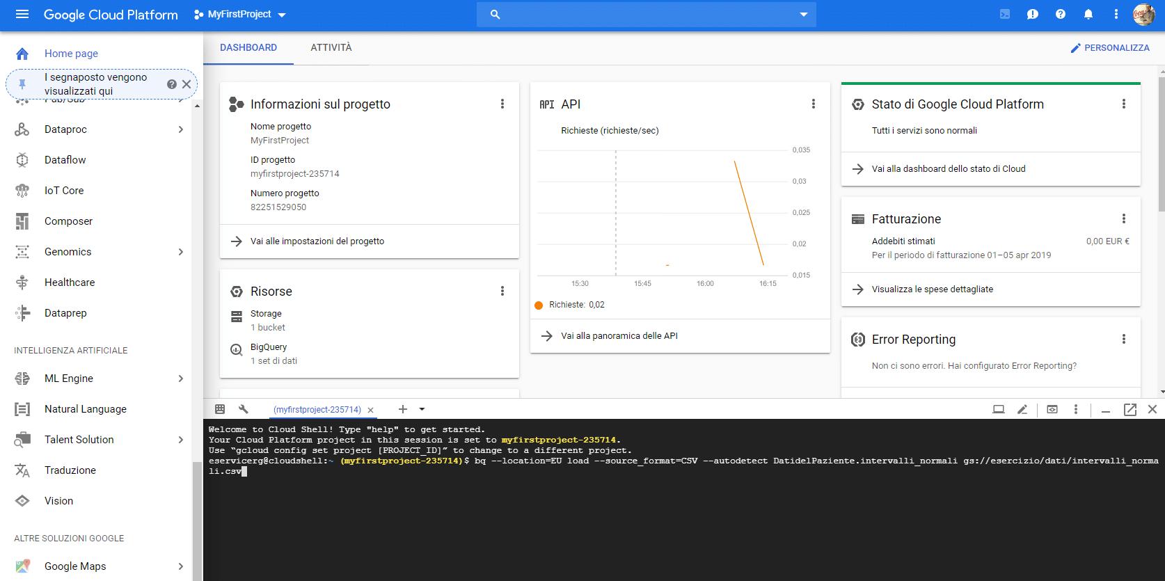 caricare dati da Google Cloud su Google BigQuery - e-Service