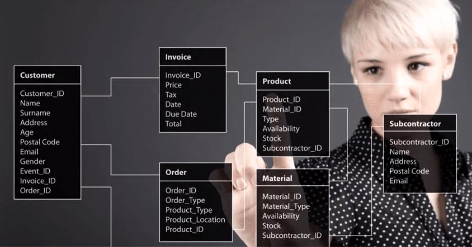 Data Warehouse Best Practice: SQL table design