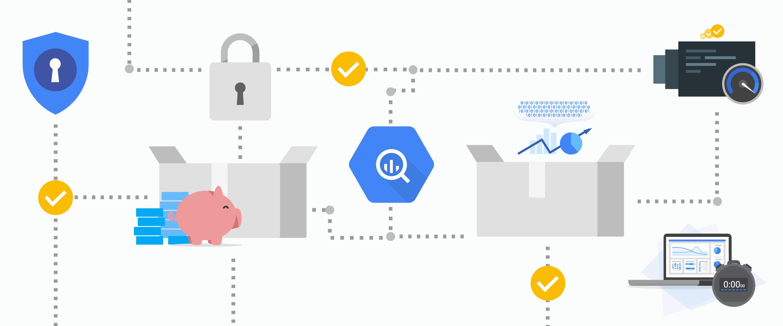 Come creare ed eseguire query su Google BigQuery - e-Service